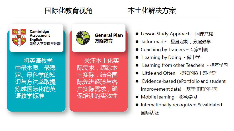 培训特色 3 - 英语教师专业发展课程