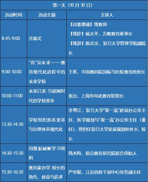 22.1 - 建未来学校·迎未来教育 ——学校高品质发展高峰论坛邀请函