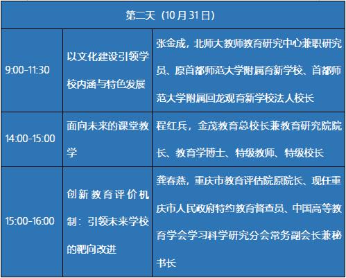 22.2 - 建未来学校·迎未来教育 ——学校高品质发展高峰论坛邀请函