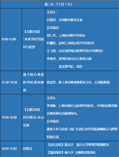 22.22 - 建未来学校·迎未来教育 ——学校高品质发展高峰论坛邀请函